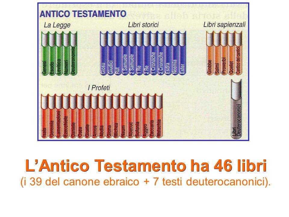 L'Antico Testamento ha 46 libri L'Antico Testamento ha 46 libri (i 39 del canone ebraico + 7 testi deuterocanonici).