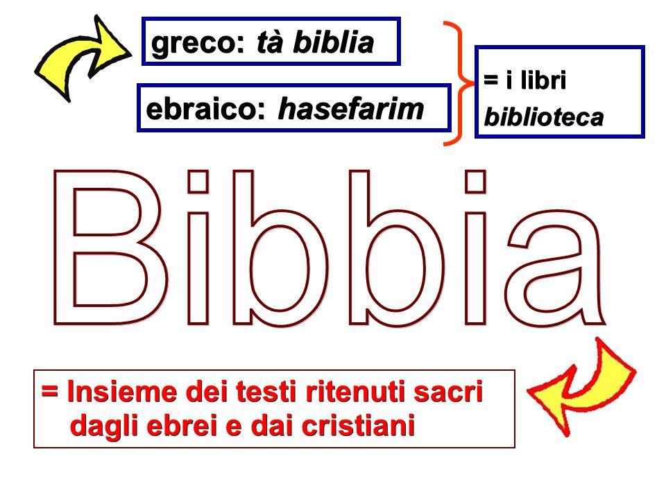 greco: tà biblia ebraico: hasefarim = i libri biblioteca = Insieme dei testi ritenuti sacri dagli ebrei e dai cristiani