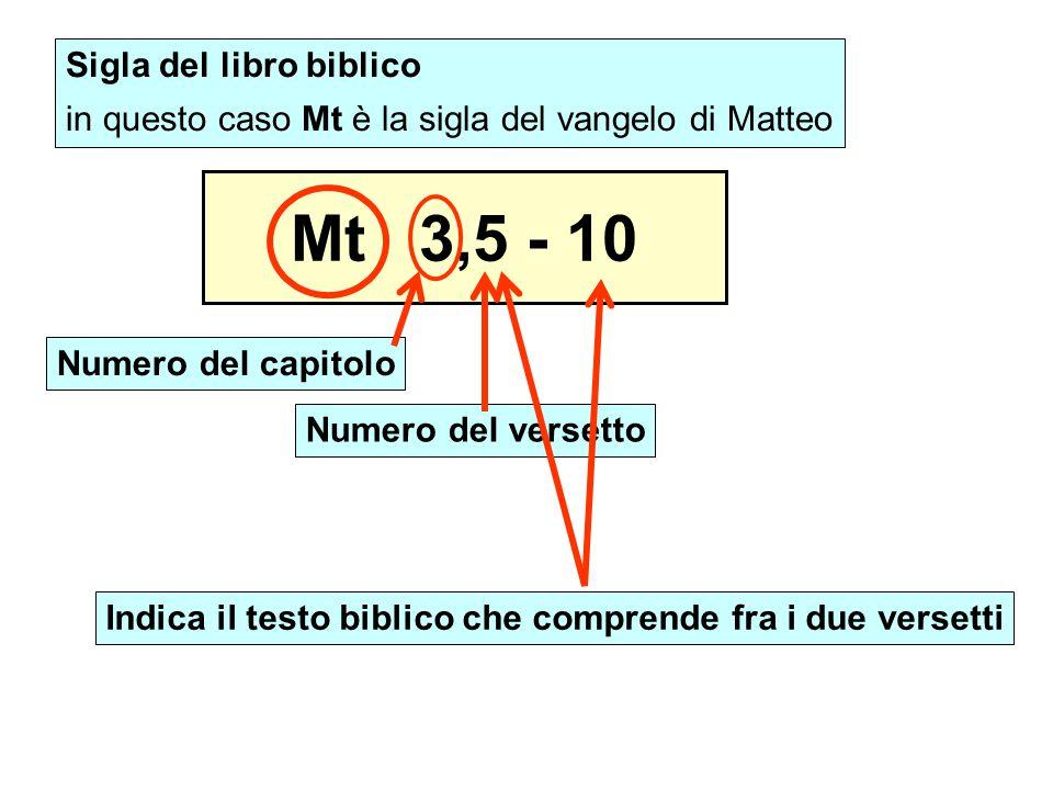 Mt 3,5 - 10 Sigla del libro biblico in questo caso Mt è la sigla del vangelo di Matteo Numero del capitolo Numero del versetto Indica il testo biblico che comprende fra i due versetti