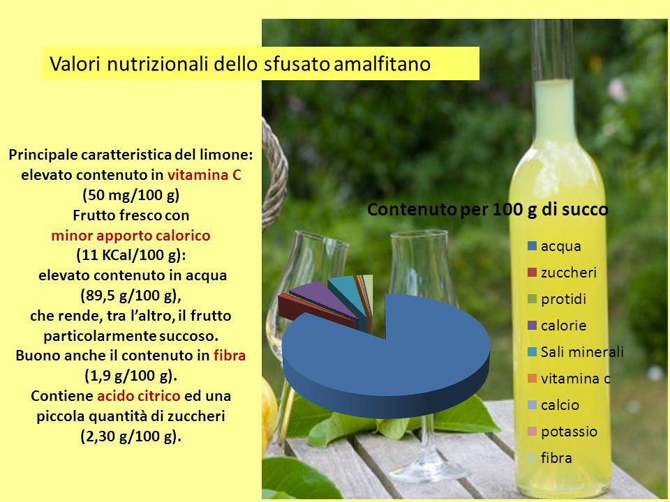 Valori nutrizionali dello sfusato amalfitano Principale caratteristica del limone: elevato contenuto in vitamina C (50 mg/100 g) Frutto fresco con min