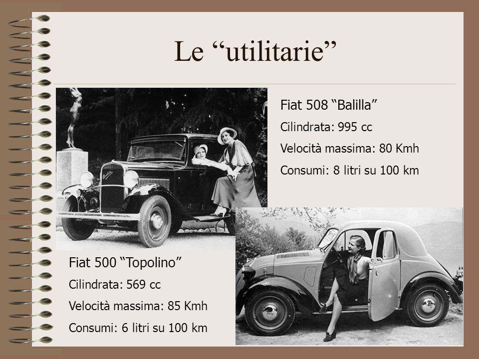 Fiat: l'americanizzazione parziale degli anni trenta Il Lingotto: fare come Ford (1923) –Identità spazio/funzione –La catena di montaggio (1925) –Organizzazione scientifica del lavoro (1930) Mercato interno e esportazione –Mercato interno ristretto –Quota 90 –Ipotesi di crescita seconda metà anni '30