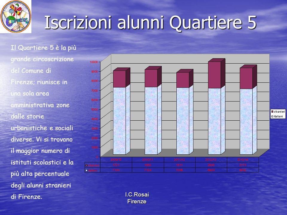 I.C.Rosai Firenze Iscrizioni alunni Quartiere 5 Il Quartiere 5 è la più grande circoscrizione del Comune di Firenze; riunisce in una sola area amminis