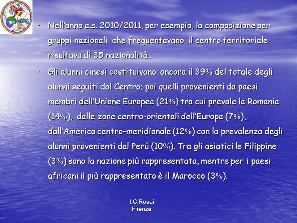 I.C.Rosai Firenze Nell'anno a.s. 2010/2011, per esempio, la composizione per gruppi nazionali che frequentavano il centro territoriale risultava di 35