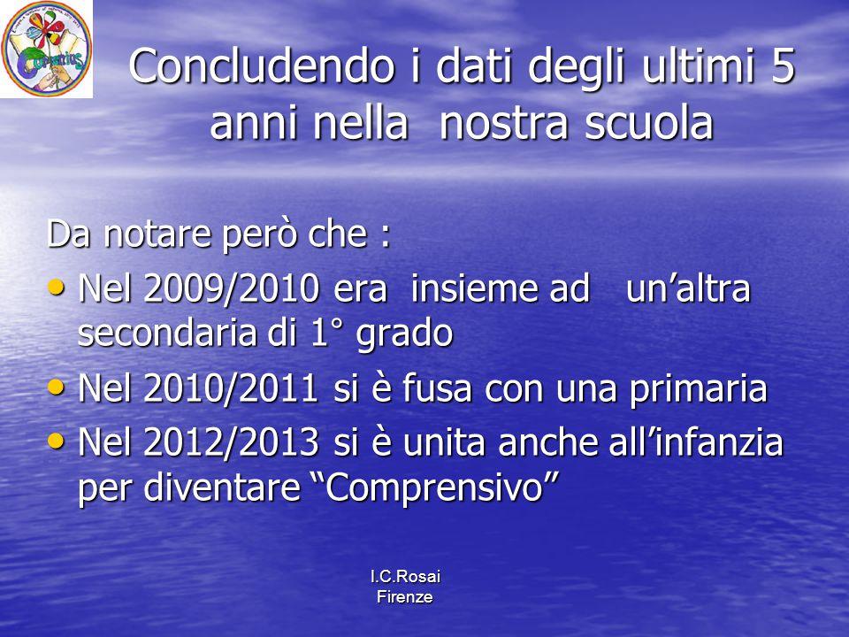 I.C.Rosai Firenze Concludendo i dati degli ultimi 5 anni nella nostra scuola Da notare però che : Nel 2009/2010 era insieme ad un'altra secondaria di