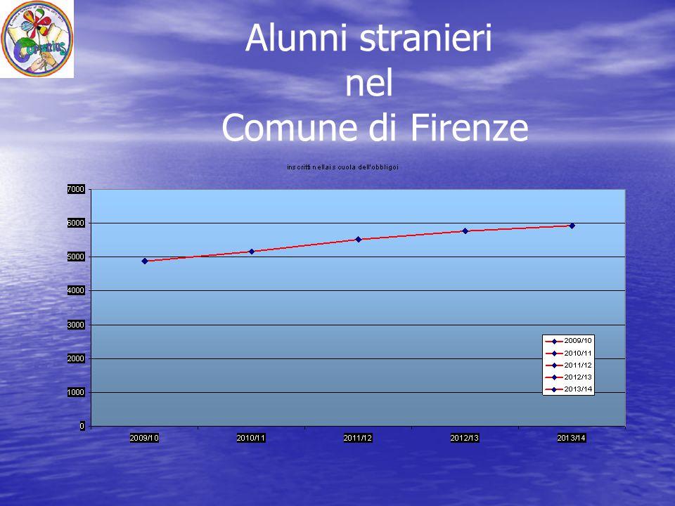 I.C.Rosai Firenze Incidenza degli stranieri nei 5 quartieri fiorentini 2013/2014