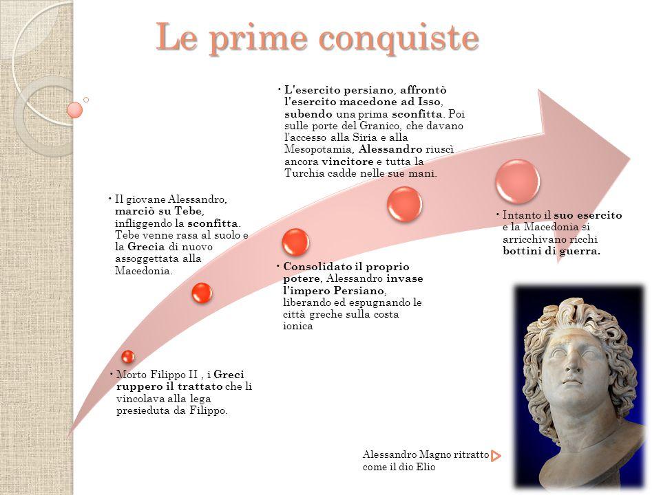 Le prime conquiste Alessandro Magno ritratto come il dio Elio Morto Filippo II, i Greci ruppero il trattato che li vincolava alla lega presieduta da Filippo.