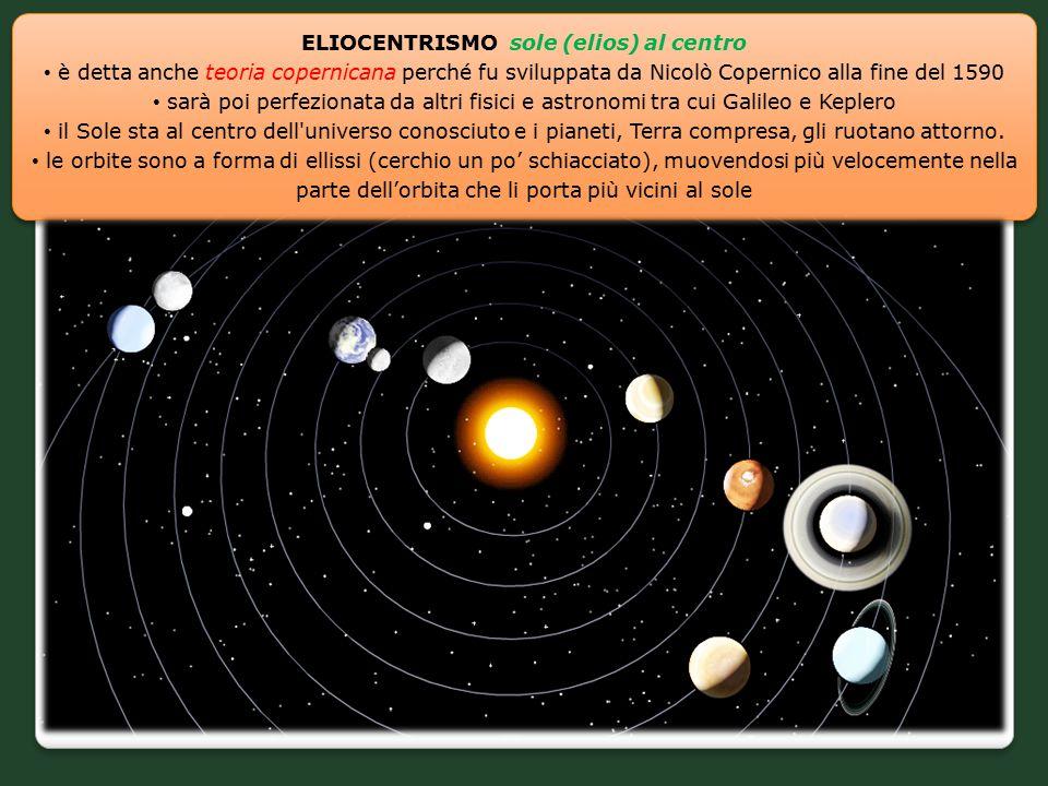 ELIOCENTRISMO sole (elios) al centro è detta anche teoria copernicana perché fu sviluppata da Nicolò Copernico alla fine del 1590 sarà poi perfezionat
