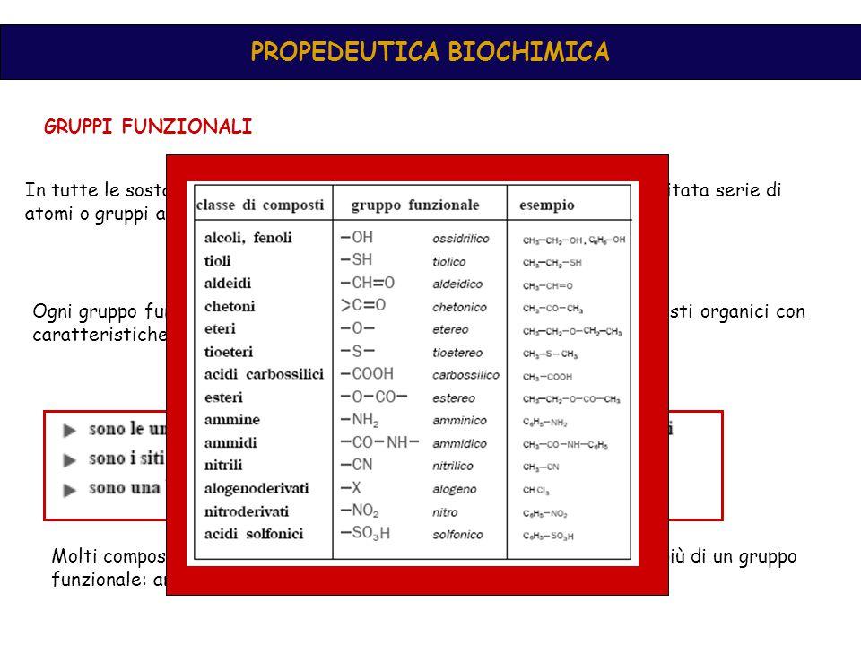 Molti composti organici possono presentare sulla medesima molecola più di un gruppo funzionale: amminoacidi, chetoacidi, idrossiacidi, carboidrati PROPEDEUTICA BIOCHIMICA GRUPPI FUNZIONALI In tutte le sostanze organiche, esclusi gli idrocarburi, compaiono una limitata serie di atomi o gruppi atomici ben definiti chiamati GRUPPI FUNZIONALI Ogni gruppo funzionale contraddistingue una specifica famiglia di composti organici con caratteristiche chimico-fisiche comuni