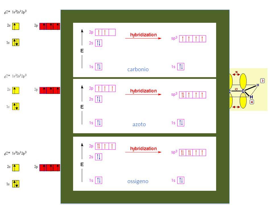 Propedeutica biochimica Alcoli R-OH Gli alcoli sono composti che presentano gruppi ossidrilici (GRUPPO FUNZIONALE) legati ad atomi di carbonio saturi, con ibridazione sp 3 Vengono innanzitutto classificati come primari, secondari e terziari a seconda di quanti atomi di carbonio siano legati al C che porta il gruppo ossidrilico.
