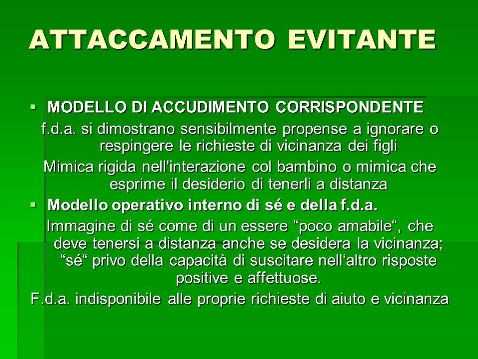 ATTACCAMENTO EVITANTE  MODELLO DI ACCUDIMENTO CORRISPONDENTE f.d.a.