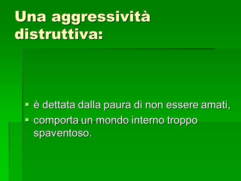Una aggressività distruttiva:  è dettata dalla paura di non essere amati,  comporta un mondo interno troppo spaventoso.