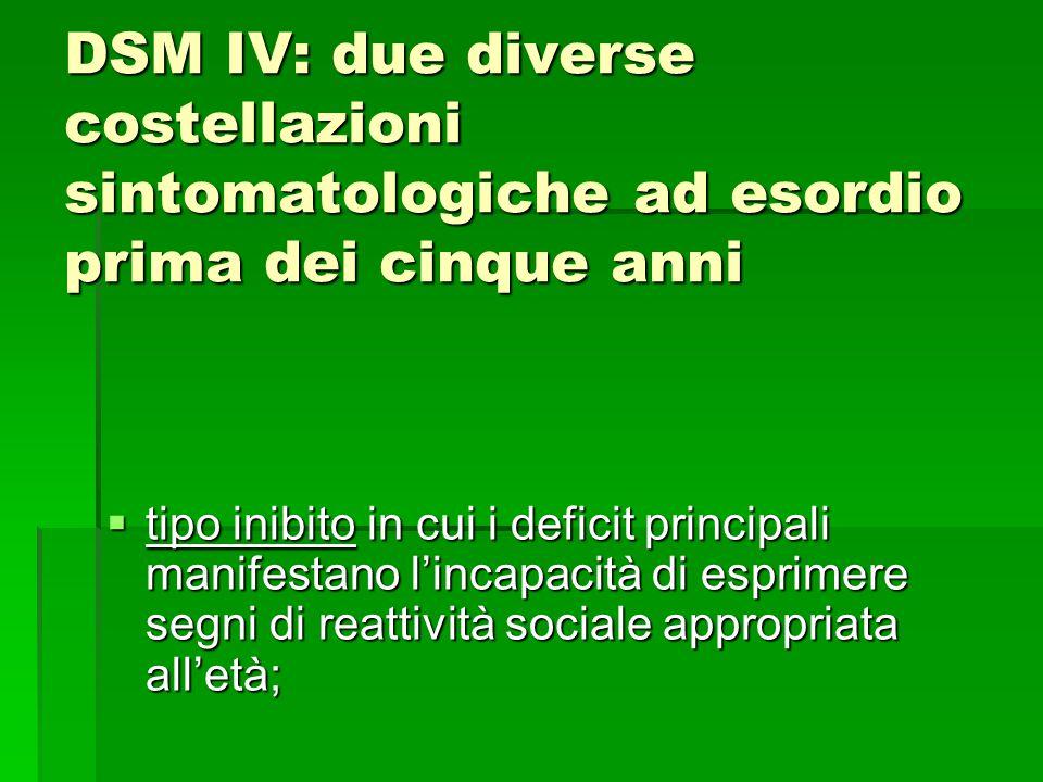 DSM IV: due diverse costellazioni sintomatologiche ad esordio prima dei cinque anni  tipo inibito in cui i deficit principali manifestano l'incapacità di esprimere segni di reattività sociale appropriata all'età;