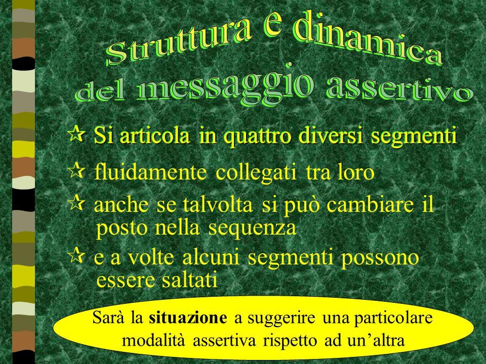 Messaggio assertivo  Difesa dei propri diritti (ma io……….)  Indicazione di nuove regole o di cambiamenti da suggerire all'interlocutore (fornire l'a