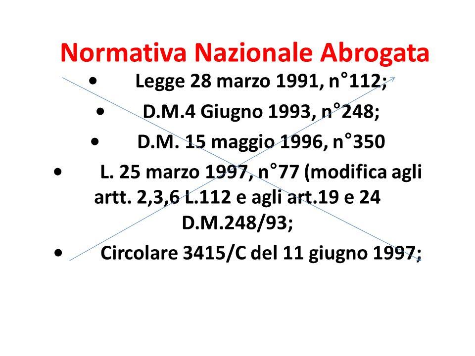 Normativa Nazionale Abrogata Legge 28 marzo 1991, n°112; D.M.4 Giugno 1993, n°248; D.M. 15 maggio 1996, n°350 L. 25 marzo 1997, n°77 (modifica agli ar