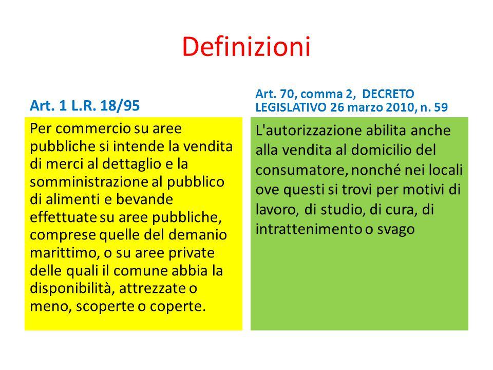 Definizioni Art. 1 L.R. 18/95 Per commercio su aree pubbliche si intende la vendita di merci al dettaglio e la somministrazione al pubblico di aliment