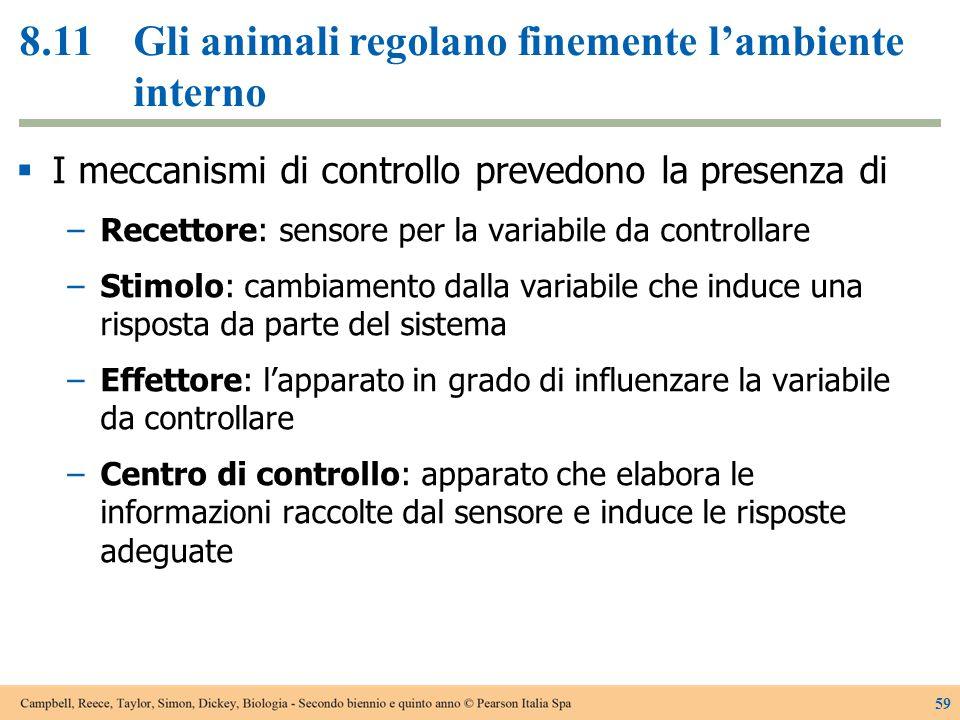 8.11Gli animali regolano finemente l'ambiente interno  I meccanismi di controllo prevedono la presenza di −Recettore: sensore per la variabile da con