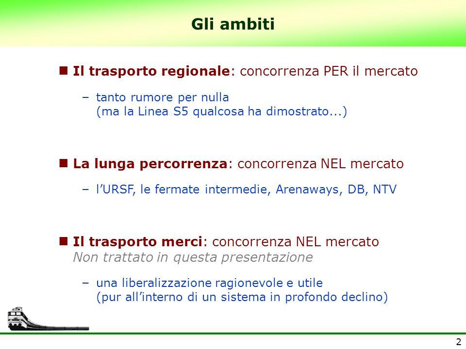 3 La messa a gara (competizione per il mercato) Il trasporto regionale