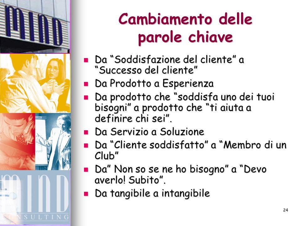 23 Il venditore nei prossimi anni, al fine di rimanere sul mercato dovrà evolversi e passare sempre di più dalla soddisfazione del cliente al successo del cliente .