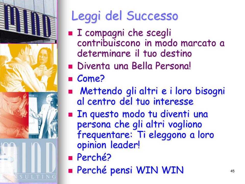 44 Un individuo come singolo può raggiungere buoni risultati, ma il SUCCESSO puoi raggiungerlo solo con un grande Team Un individuo come singolo può raggiungere buoni risultati, ma il SUCCESSO puoi raggiungerlo solo con un grande Team