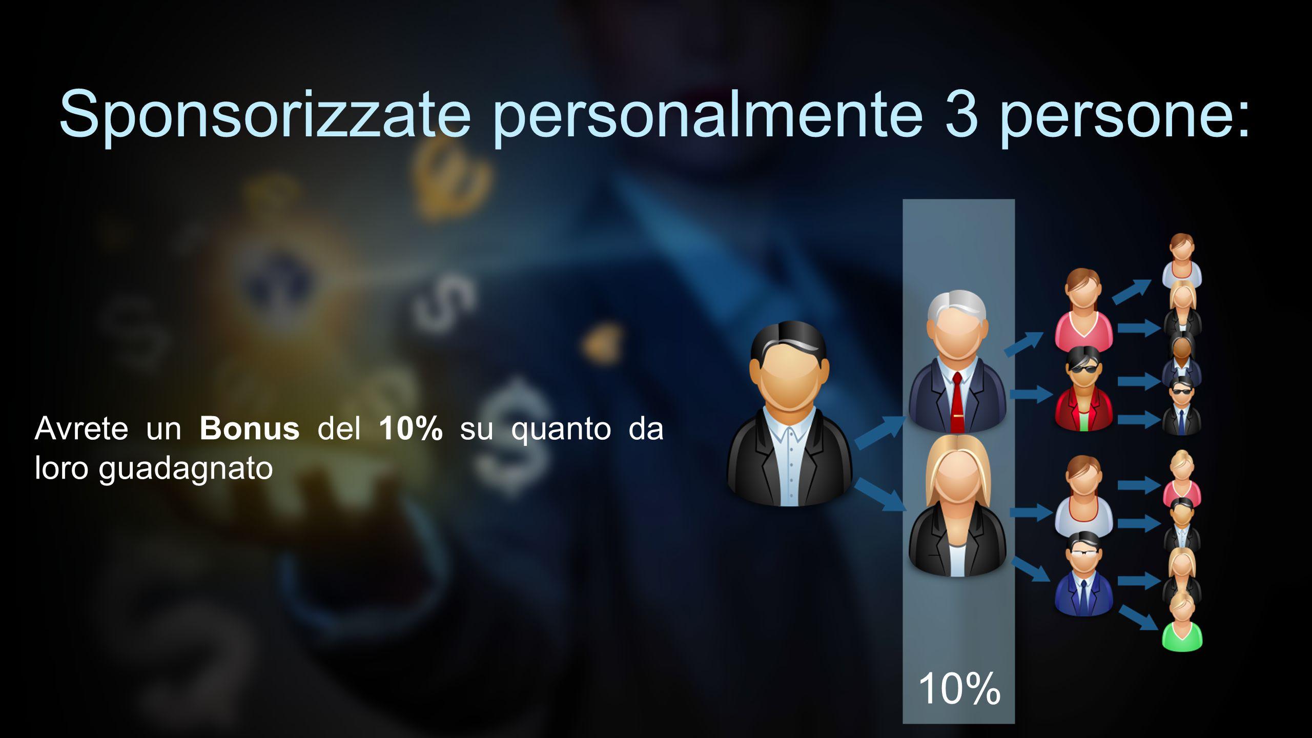 Sponsorizzate personalmente 3 persone: Avrete un Bonus del 10% su quanto da loro guadagnato 10%