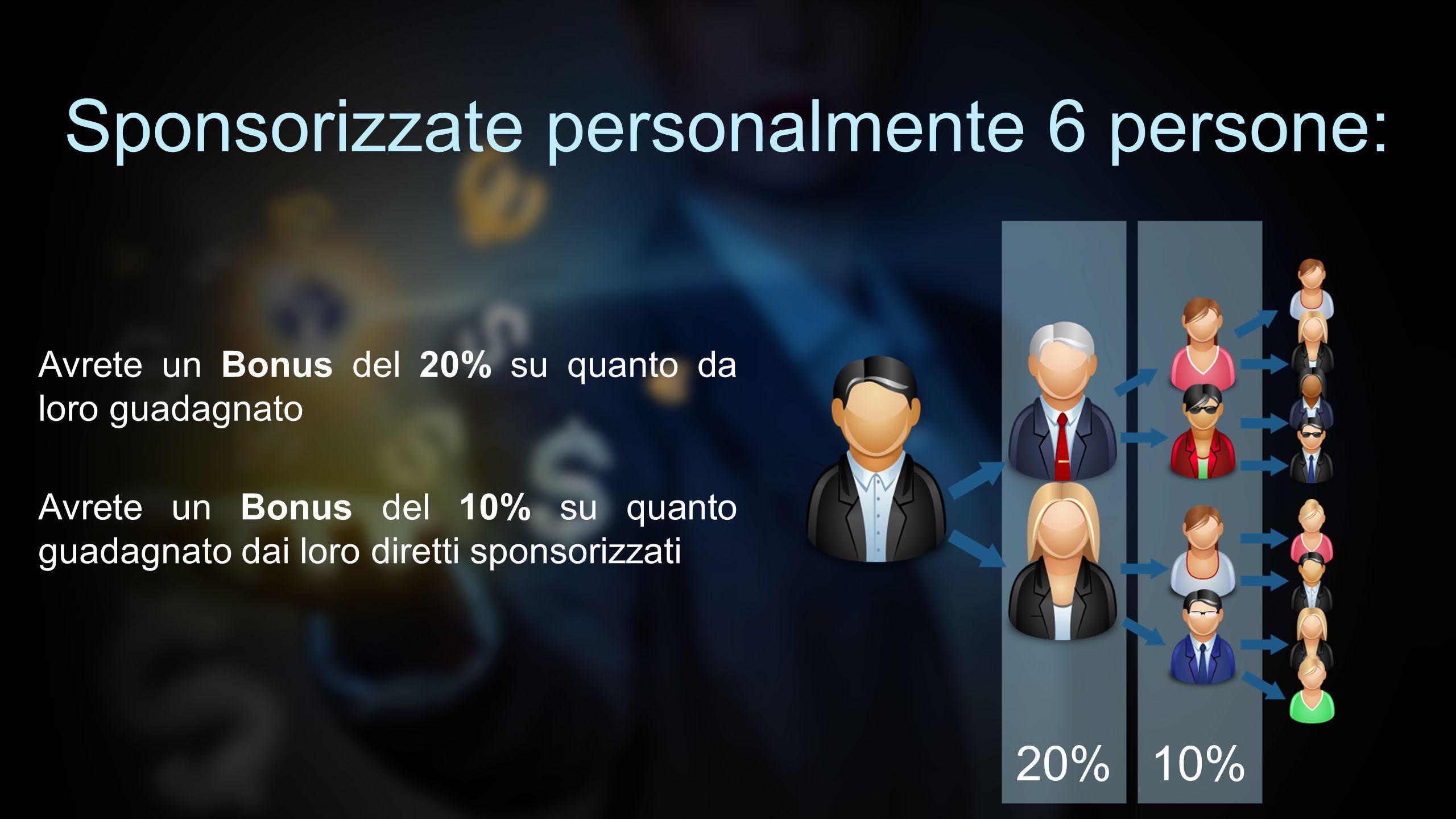 20% Sponsorizzate personalmente 6 persone: Avrete un Bonus del 20% su quanto da loro guadagnato Avrete un Bonus del 10% su quanto guadagnato dai loro