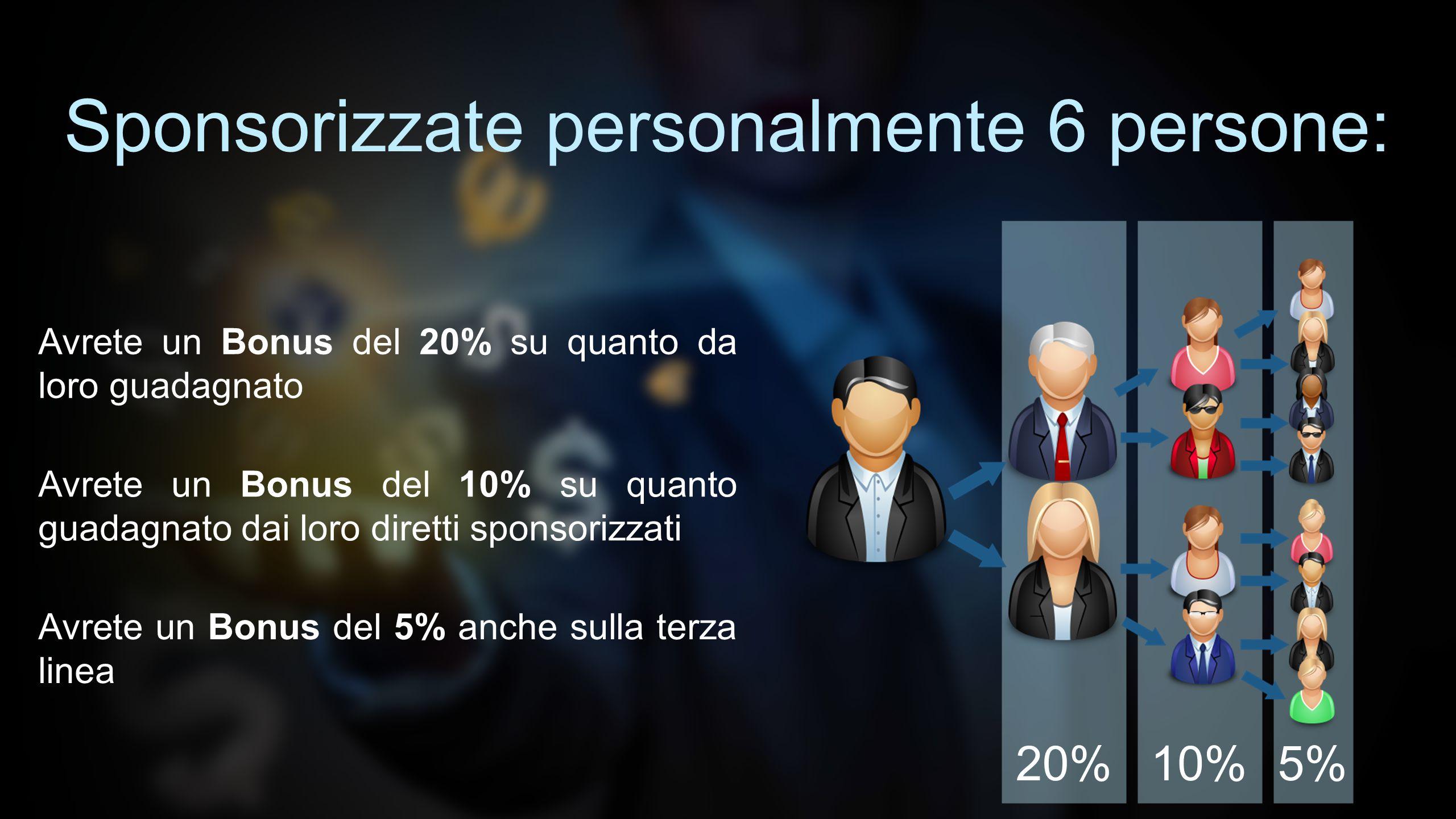 5%10%20% Sponsorizzate personalmente 6 persone: Avrete un Bonus del 20% su quanto da loro guadagnato Avrete un Bonus del 10% su quanto guadagnato dai
