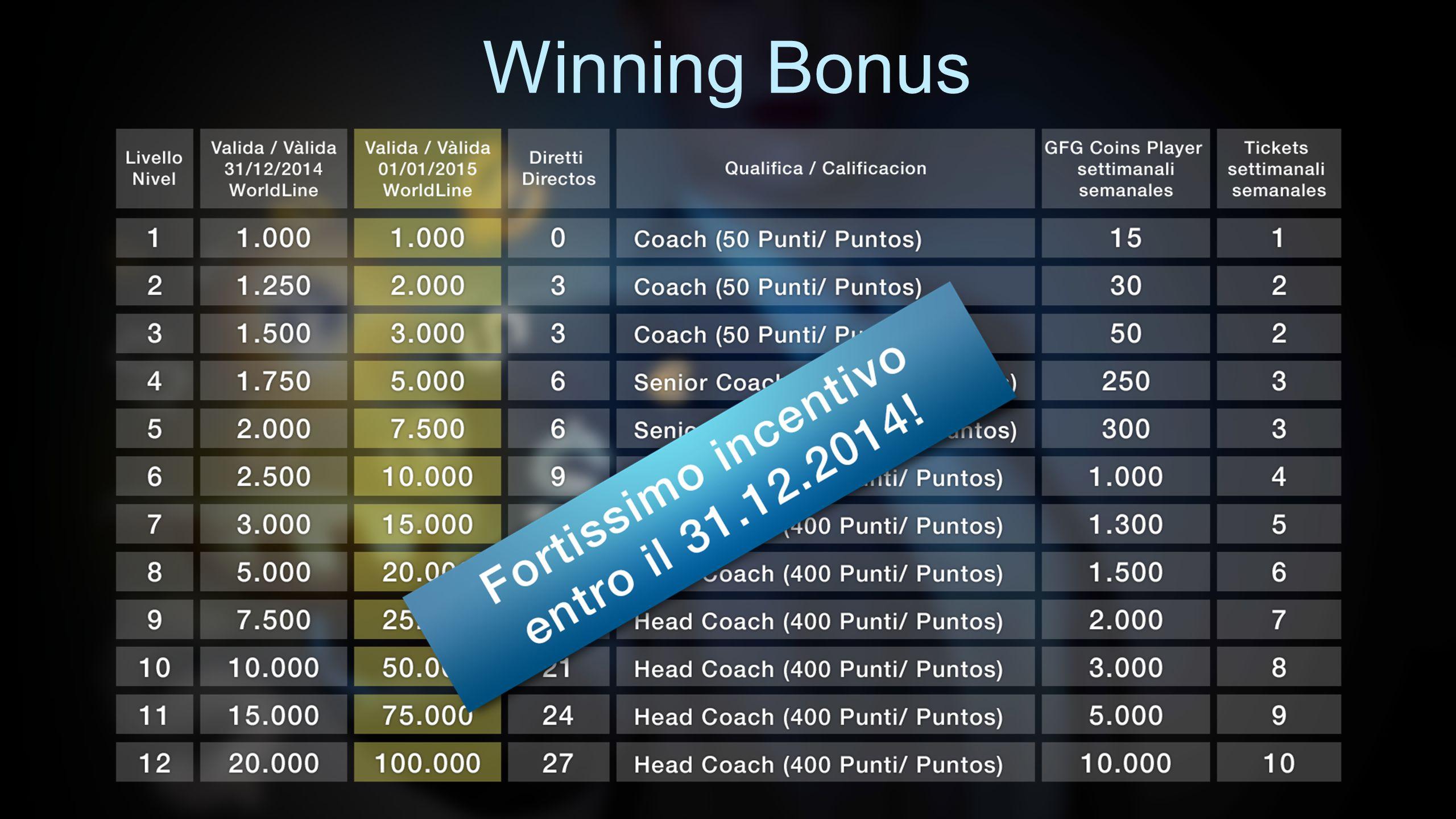Winning Bonus