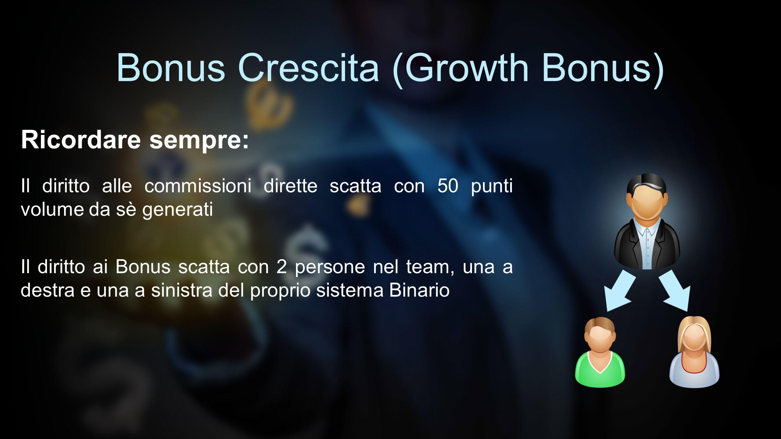 Ogni volta che raddoppiate i punti su una gamba rispetto all'altra Scatta il Growth Bonus del 20% Si calcola sulla gamba che pareggia (nell' esempio: 50) 50 * 20% = 10 euro 50 100
