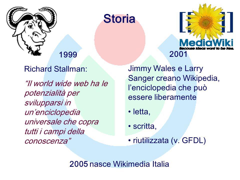Storia 1999 Richard Stallman: Il world wide web ha le potenzialità per svilupparsi in un'enciclopedia universale che copra tutti i campi della conoscenza 2001 Jimmy Wales e Larry Sanger creano Wikipedia, l'enciclopedia che può essere liberamente letta, scritta, riutilizzata (v.