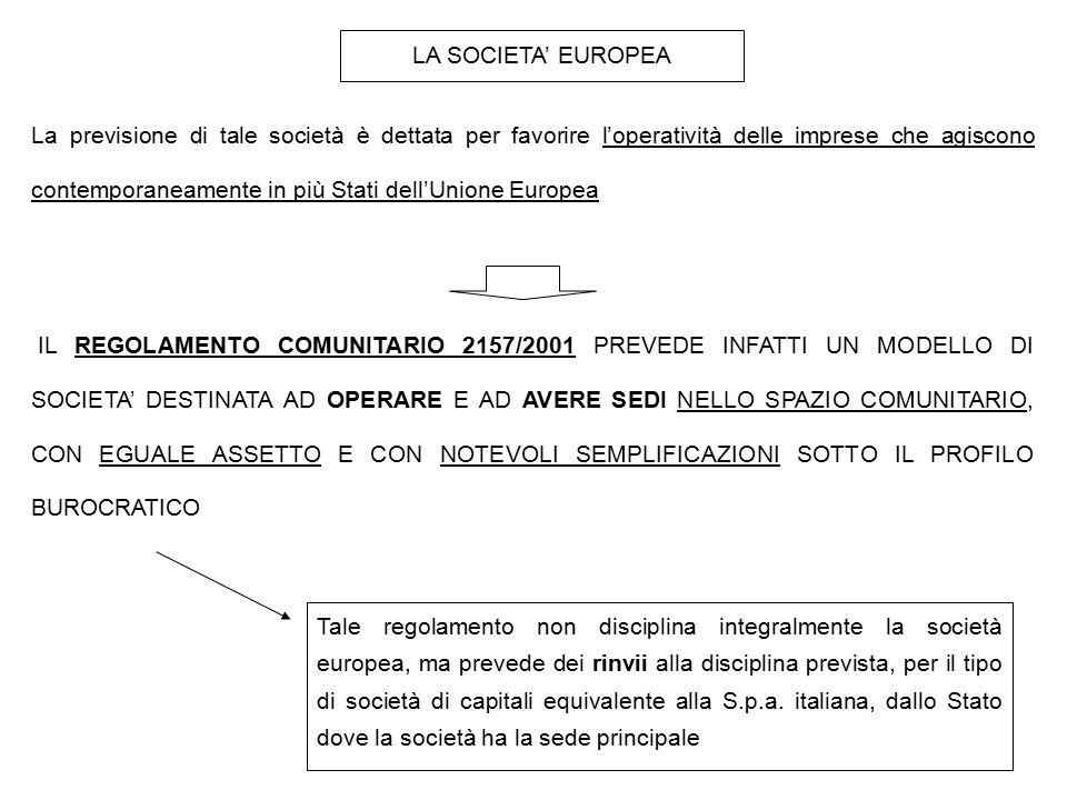 LA SOCIETA' EUROPEA La previsione di tale società è dettata per favorire l'operatività delle imprese che agiscono contemporaneamente in più Stati dell'Unione Europea IL REGOLAMENTO COMUNITARIO 2157/2001 PREVEDE INFATTI UN MODELLO DI SOCIETA' DESTINATA AD OPERARE E AD AVERE SEDI NELLO SPAZIO COMUNITARIO, CON EGUALE ASSETTO E CON NOTEVOLI SEMPLIFICAZIONI SOTTO IL PROFILO BUROCRATICO Tale regolamento non disciplina integralmente la società europea, ma prevede dei rinvii alla disciplina prevista, per il tipo di società di capitali equivalente alla S.p.a.