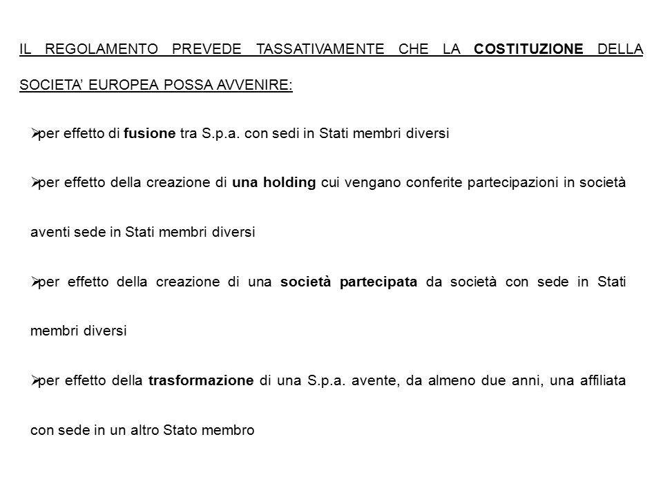 IL REGOLAMENTO PREVEDE TASSATIVAMENTE CHE LA COSTITUZIONE DELLA SOCIETA' EUROPEA POSSA AVVENIRE:  per effetto di fusione tra S.p.a.