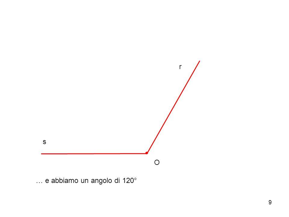 9 … e abbiamo un angolo di 120° r s O