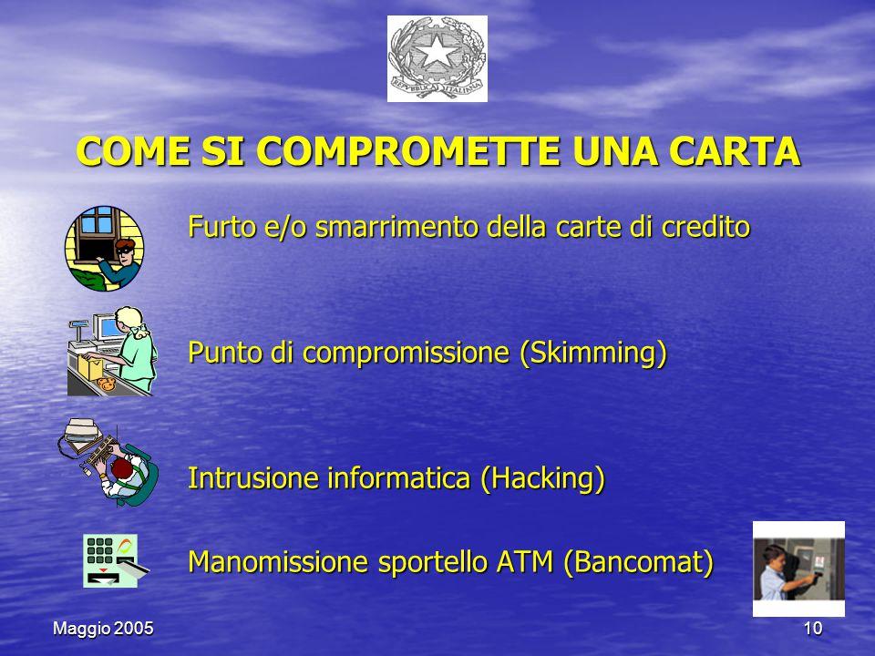 Maggio 200510 COME SI COMPROMETTE UNA CARTA Furto e/o smarrimento della carte di credito Punto di compromissione (Skimming) Intrusione informatica (Hacking) Manomissione sportello ATM (Bancomat)