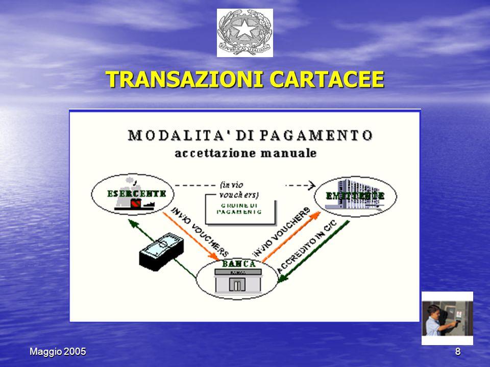 Maggio 20058 TRANSAZIONI CARTACEE