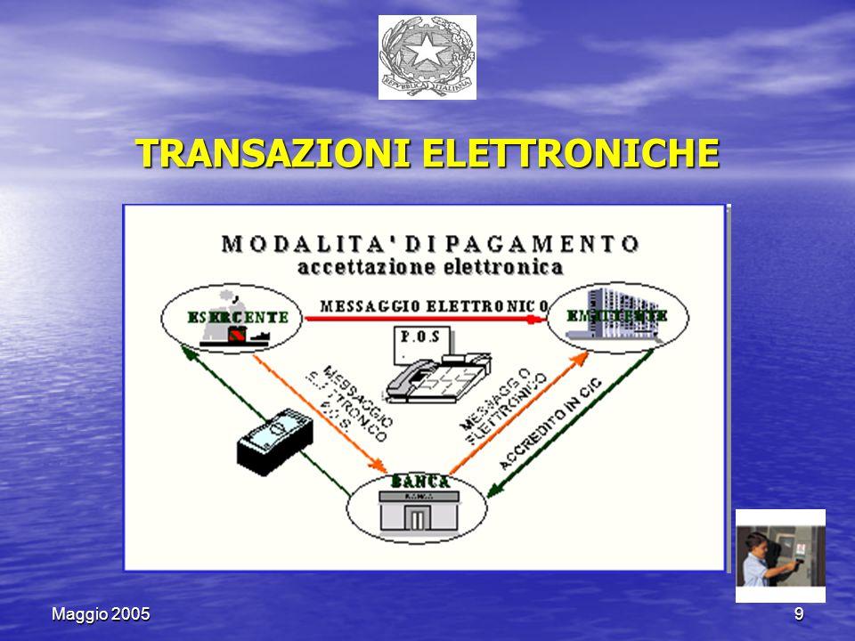 Maggio 20059 TRANSAZIONI ELETTRONICHE