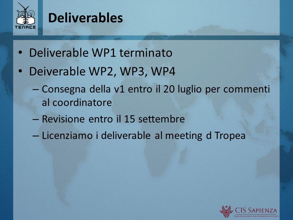 Deliverables Deliverable WP1 terminato Deiverable WP2, WP3, WP4 – Consegna della v1 entro il 20 luglio per commenti al coordinatore – Revisione entro il 15 settembre – Licenziamo i deliverable al meeting d Tropea