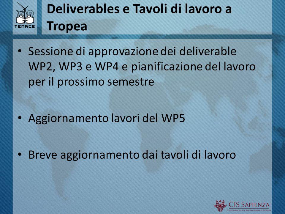 Deliverables e Tavoli di lavoro a Tropea Sessione di approvazione dei deliverable WP2, WP3 e WP4 e pianificazione del lavoro per il prossimo semestre Aggiornamento lavori del WP5 Breve aggiornamento dai tavoli di lavoro