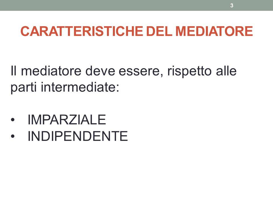 CARATTERISTICHE DEL MEDIATORE 3 Il mediatore deve essere, rispetto alle parti intermediate: IMPARZIALE INDIPENDENTE