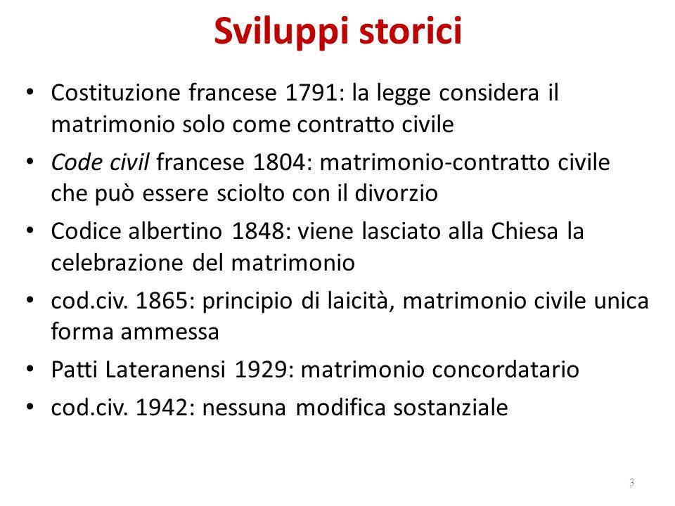 Sviluppi storici Costituzione francese 1791: la legge considera il matrimonio solo come contratto civile Code civil francese 1804: matrimonio-contratt
