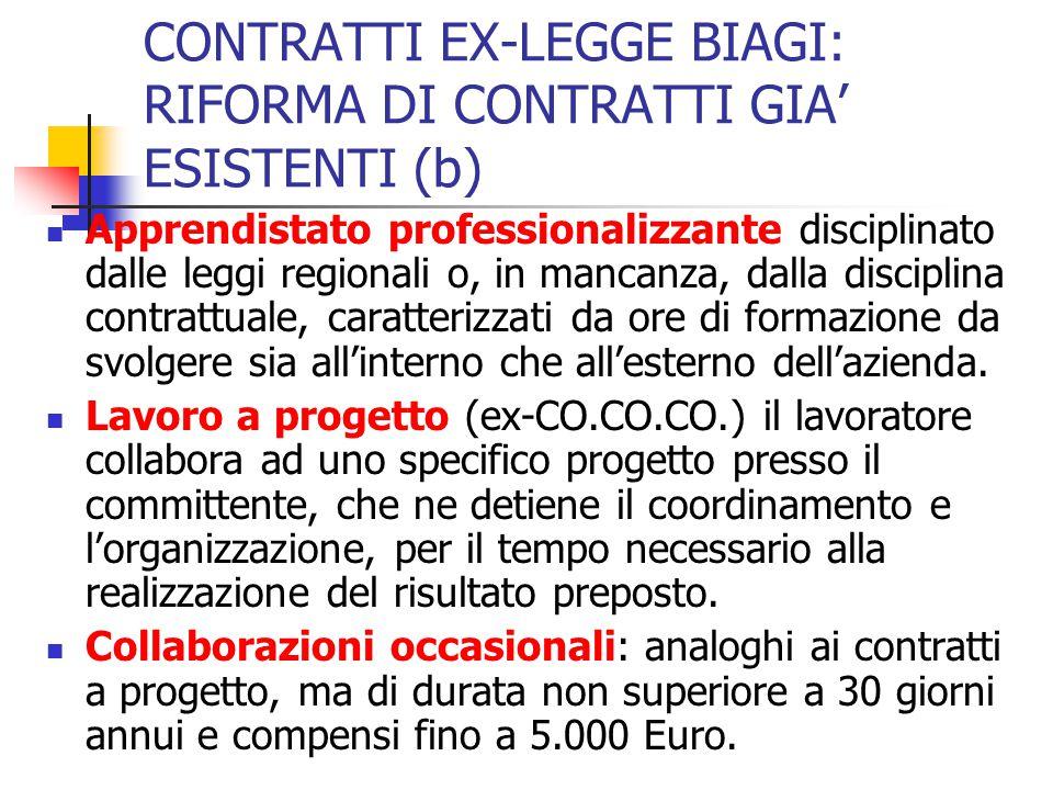 CONTRATTI EX-LEGGE BIAGI: RIFORMA DI CONTRATTI GIA' ESISTENTI (b) Apprendistato professionalizzante disciplinato dalle leggi regionali o, in mancanza,