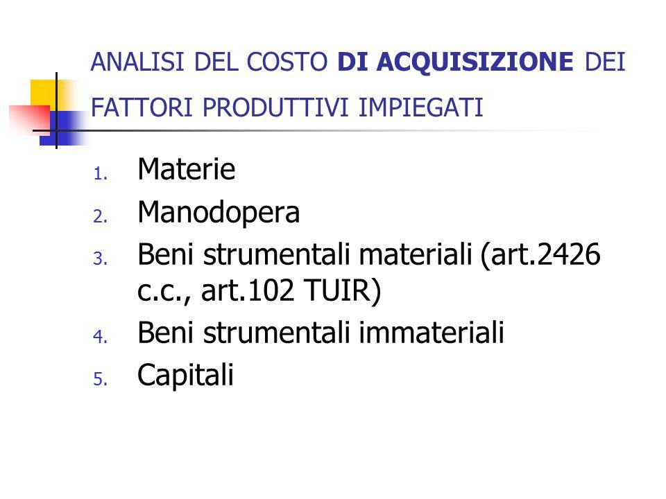 ANALISI DEL COSTO DI ACQUISIZIONE DEI FATTORI PRODUTTIVI IMPIEGATI 1. Materie 2. Manodopera 3. Beni strumentali materiali (art.2426 c.c., art.102 TUIR