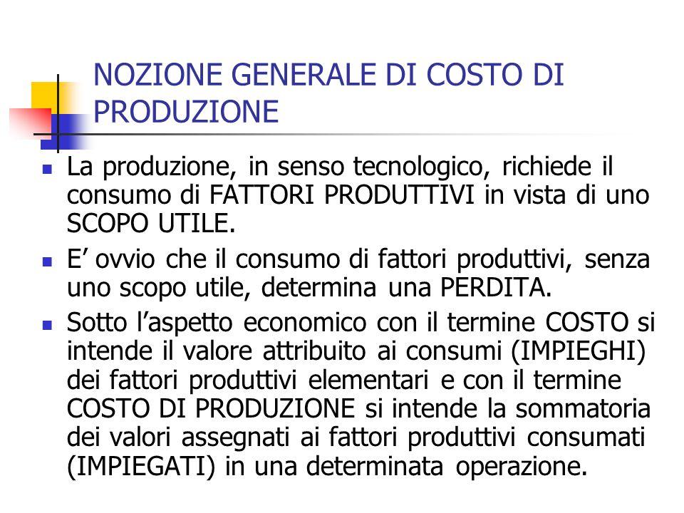 NOZIONE GENERALE DI COSTO DI PRODUZIONE La produzione, in senso tecnologico, richiede il consumo di FATTORI PRODUTTIVI in vista di uno SCOPO UTILE. E'