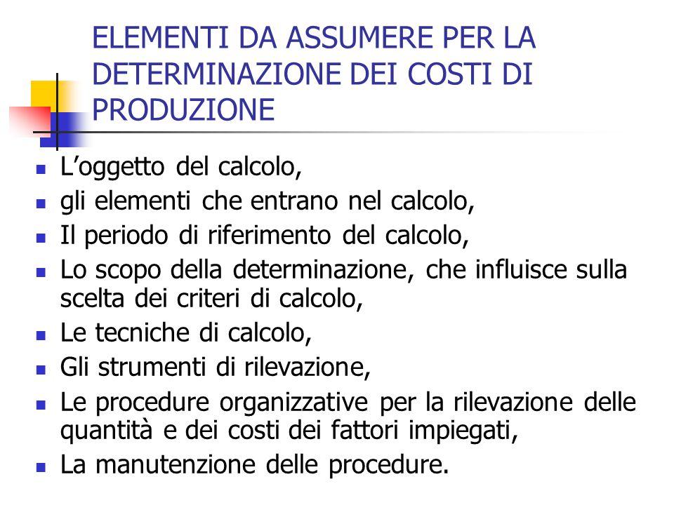 ELEMENTI DA ASSUMERE PER LA DETERMINAZIONE DEI COSTI DI PRODUZIONE L'oggetto del calcolo, gli elementi che entrano nel calcolo, Il periodo di riferime