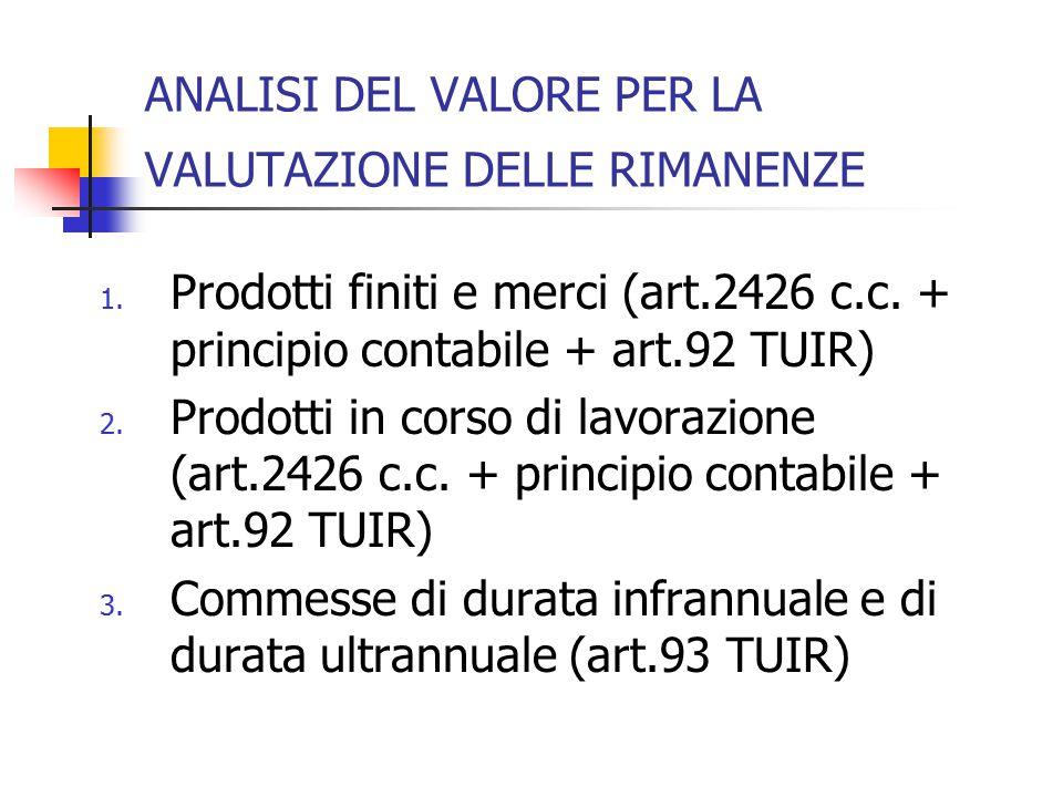ANALISI DEL VALORE PER LA VALUTAZIONE DELLE RIMANENZE 1. Prodotti finiti e merci (art.2426 c.c. + principio contabile + art.92 TUIR) 2. Prodotti in co
