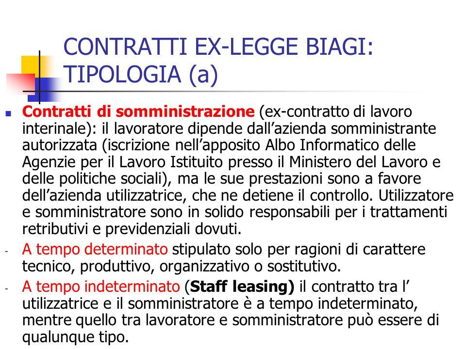 CONTRATTI EX-LEGGE BIAGI: TIPOLOGIA (a) Contratti di somministrazione (ex-contratto di lavoro interinale): il lavoratore dipende dall'azienda somminis