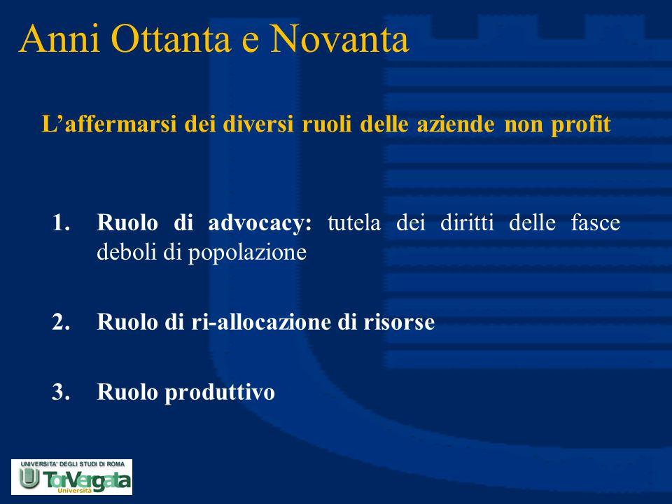 Anni Ottanta e Novanta 1.Ruolo di advocacy: tutela dei diritti delle fasce deboli di popolazione 2.Ruolo di ri-allocazione di risorse 3.Ruolo produtti