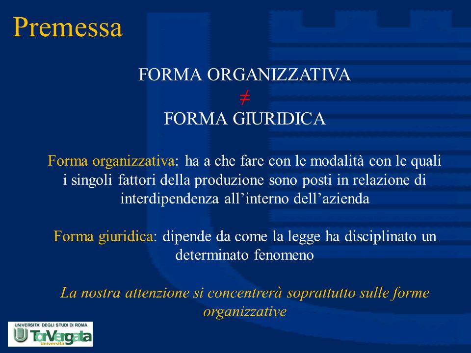 Premessa FORMA ORGANIZZATIVA ≠ FORMA GIURIDICA Forma organizzativa: ha a che fare con le modalità con le quali i singoli fattori della produzione sono