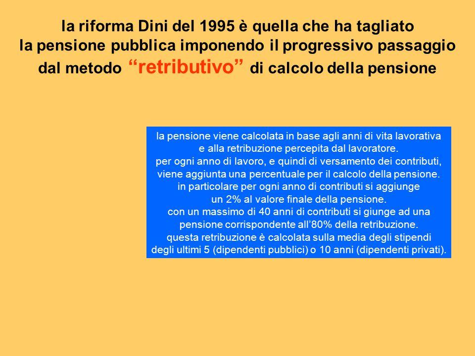 la riforma Dini del 1995 è quella che ha tagliato la pensione pubblica imponendo il progressivo passaggio dal metodo retributivo di calcolo della pensione la pensione viene calcolata in base agli anni di vita lavorativa e alla retribuzione percepita dal lavoratore.