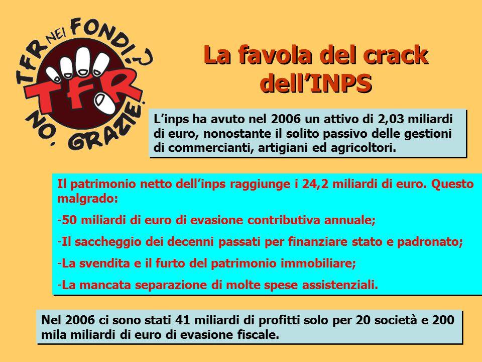 La favola del crack dell'INPS L'inps ha avuto nel 2006 un attivo di 2,03 miliardi di euro, nonostante il solito passivo delle gestioni di commercianti, artigiani ed agricoltori.