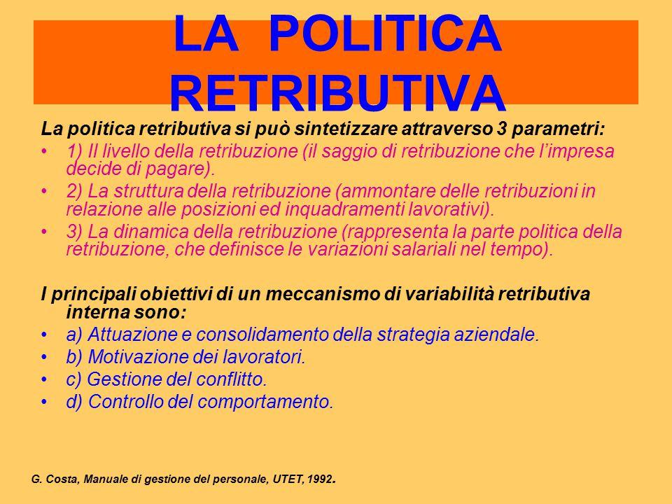 LA POLITICA RETRIBUTIVA La politica retributiva si può sintetizzare attraverso 3 parametri: 1) Il livello della retribuzione (il saggio di retribuzione che l'impresa decide di pagare).